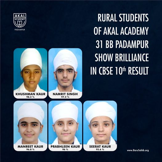 Rural Students of Akal Academy 31 BB Padampur show brilliance in CBSE 10th Result